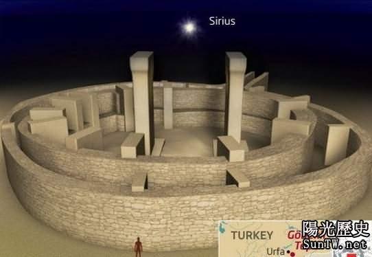 世界最古老寺廟:土耳其歌貝克力山丘
