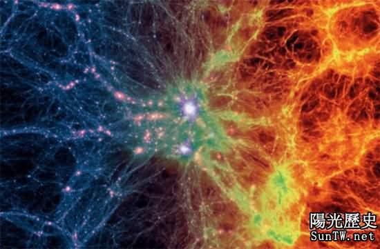 歷時3月:計算機模擬宇宙140億年演化
