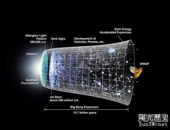 宇宙未來何去何從?揭神秘的第五時代