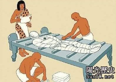 揭秘古埃及木乃伊製作的不傳之秘