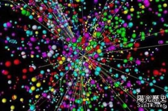 專家稱或發現奇異粒子和額外時空維度