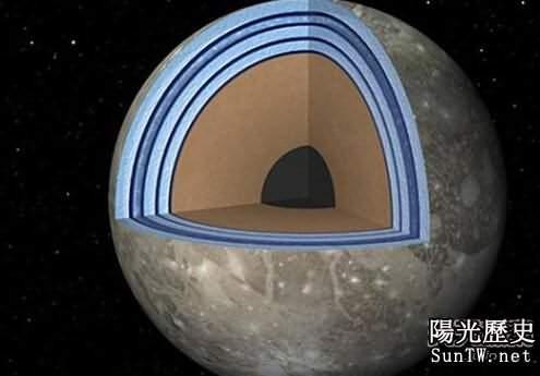 美國科學家認為木衛三可能存在生命