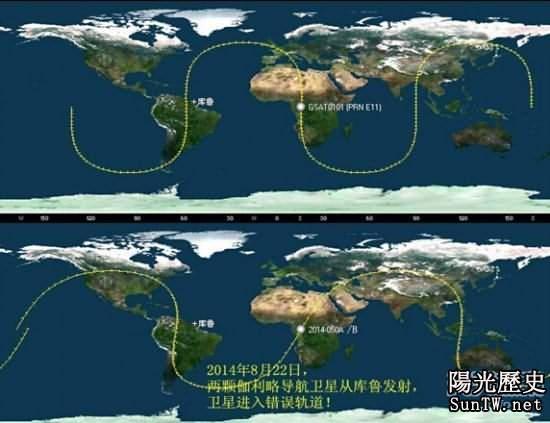 歐洲GPS衛星進入錯誤軌道:比預期低