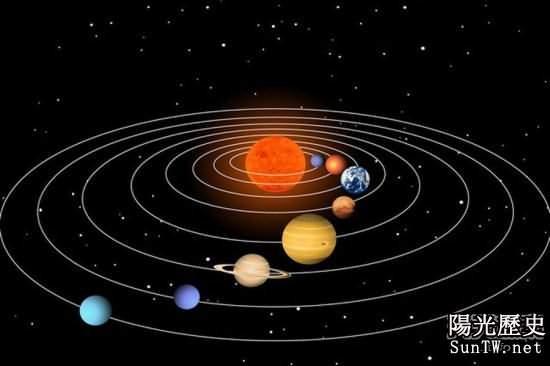熟悉而又陌生:盤點太陽的十大事實