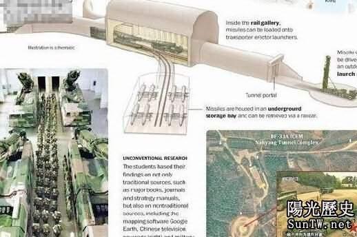 中國地下核長城曝光:驚呆國人