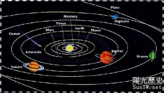一家子也爭高下?太陽系內部排名揭曉