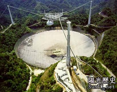 盤點數十年向外星人所發送的太空信息