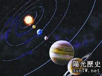 九星連珠時真會發生世界末日嗎?