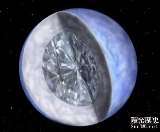 4000光年外衰落行星:全部由鑽石構成