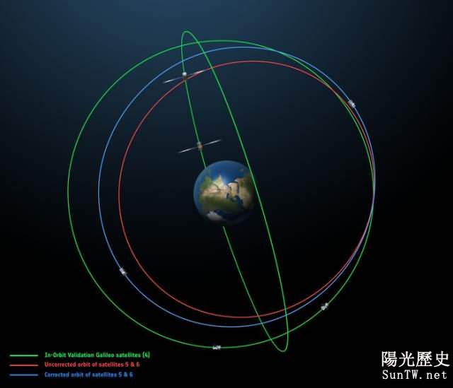 衛星出軌了?歐洲航天局研究組已哭暈在廁所